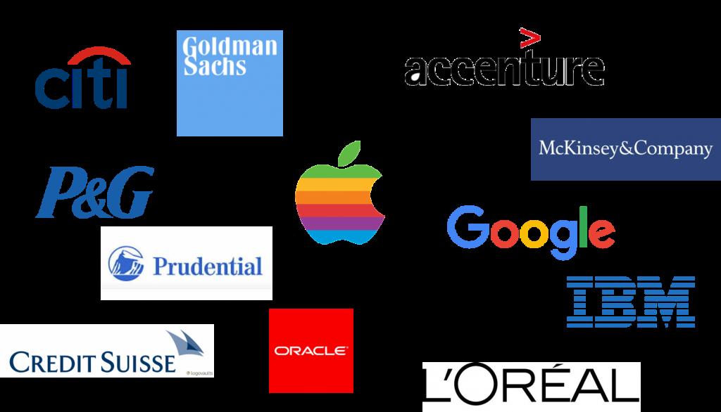外資系企業各社のロゴ